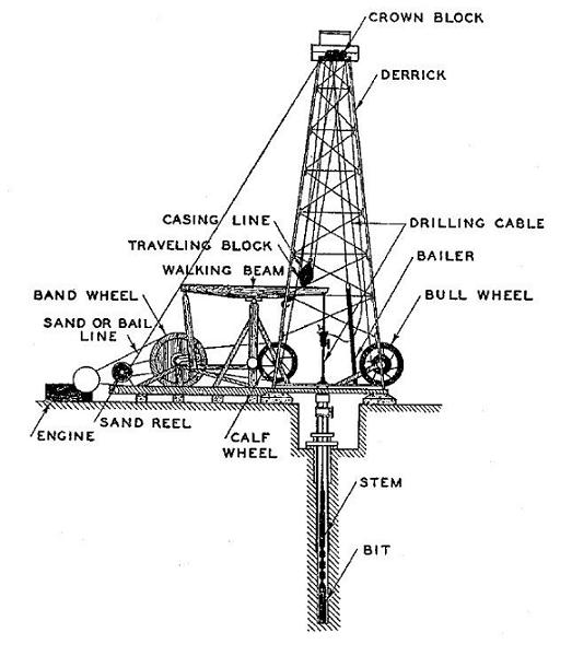 Animal Traps moreover Part2 also Te 630 201 6 Te Drum Brakes Fail Safe Thruster Released Din 15435 also Stbernard in addition Dandwboatworks. on gin pole diagram