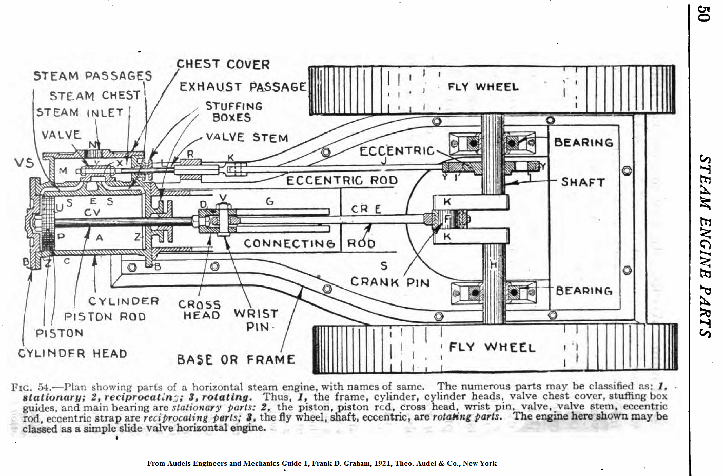 Mike Anderson Pico Canyon Engine Diagram Of Steam In 2012 Bought A Farrar Trefts That Was Salvaged From He Plans To Restore His Came Bob Hughes