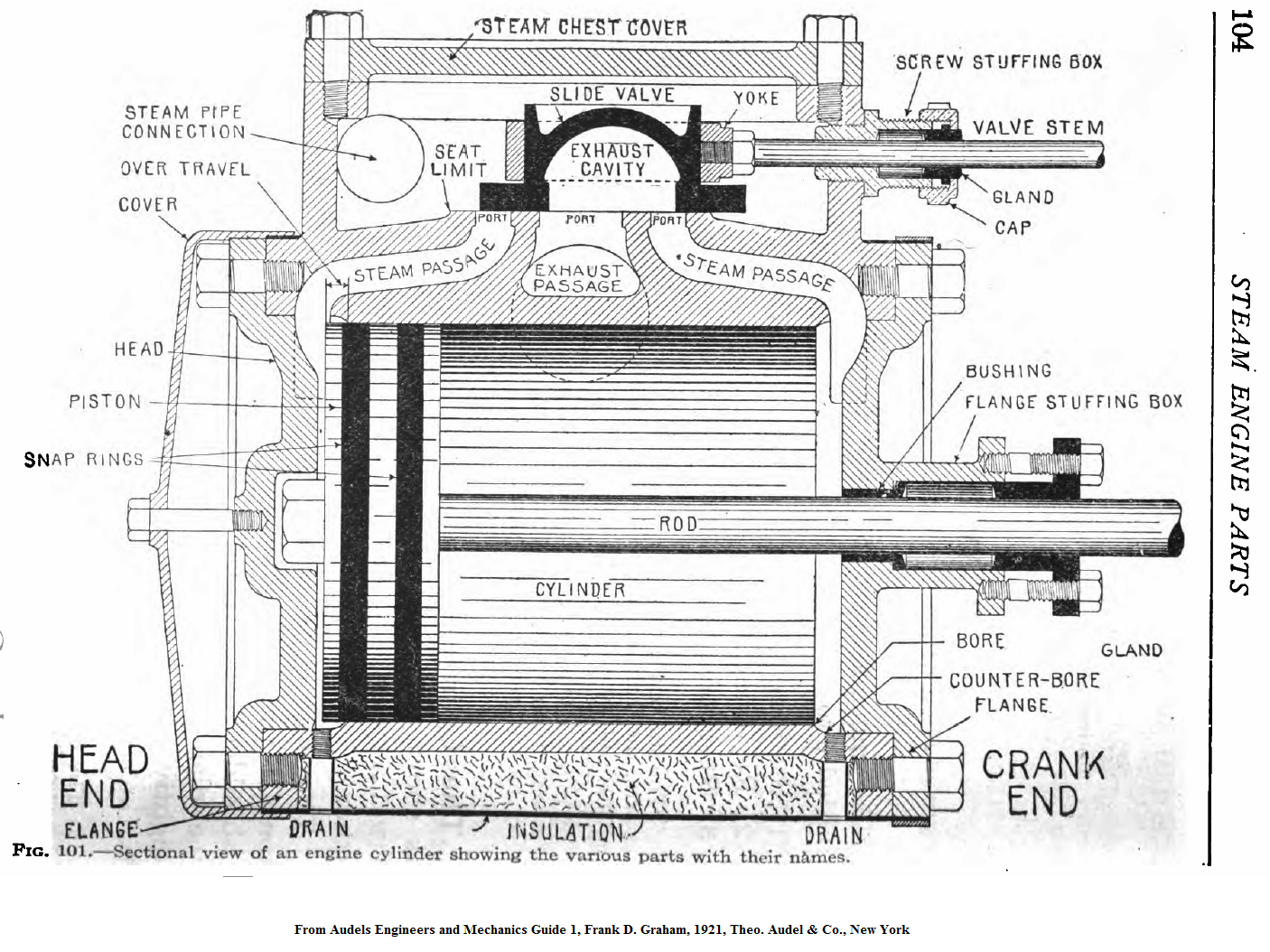 ... and an engine schematic.