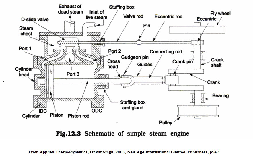 mike anderson pico canyon engine VT 365 Engine Schematics and an engine schematic